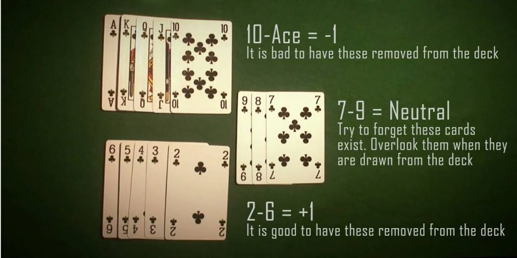 blackjack 4 Myths About Card Counting Debunked