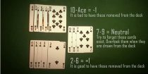 4 Myths About Card Counting Debunked